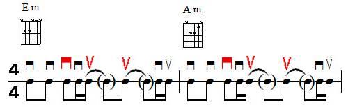 Accompagnement rythmique à la guitare et accentuations