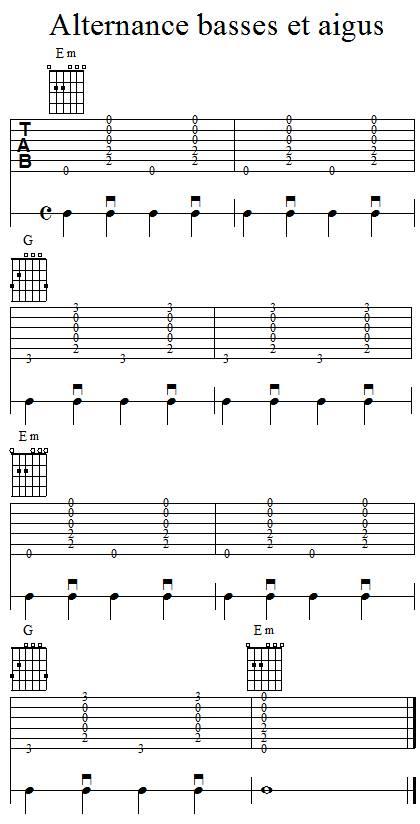 Accompagnement rythmique à la guitare - alternance basses et aigus