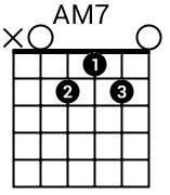 Accord AM7 à la guitare
