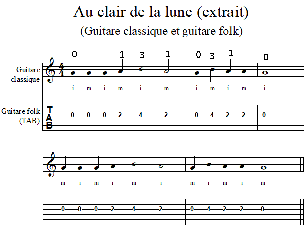 partition guitare au clair de la lune
