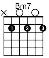 Accord Bm7