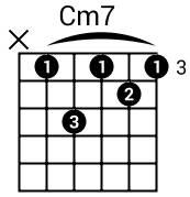 Accord Cm7