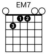 Accord EM7 à la guitare