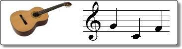 Apprendre à lire les notes à la guitare expert