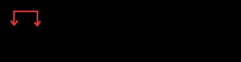 Pulsation et axe temporel
