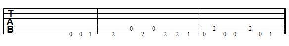 Tablature de guitare