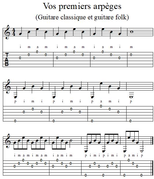 TECHNIQUES et MUSIQUES, IMPROVISATION pour GUITARE. 5 doigts main droite (6, 7 & 8 strings) Vos-premiers-arpeges